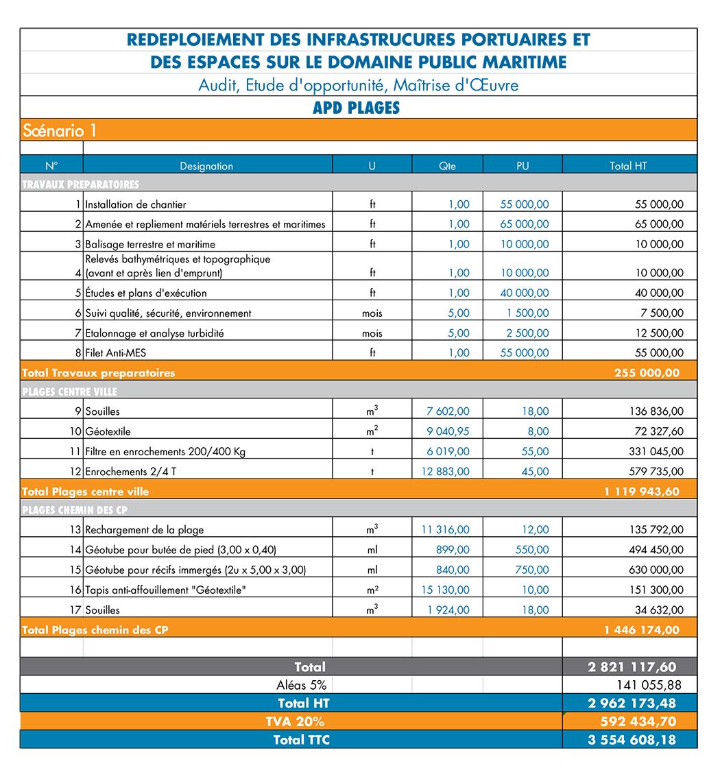 CORCAV-12-2015-APD-plage1