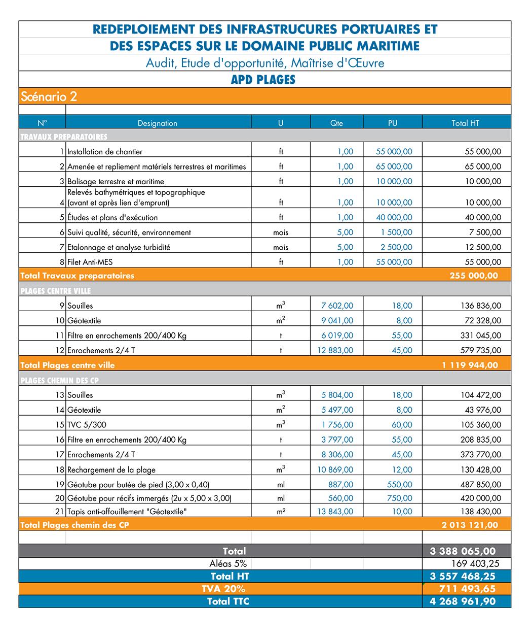 CORCAV-12-2015-APD-plage2